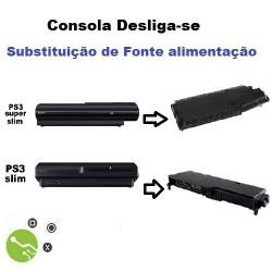 Serviço de substituição fonte de alimentação em Consola PS3 Slim